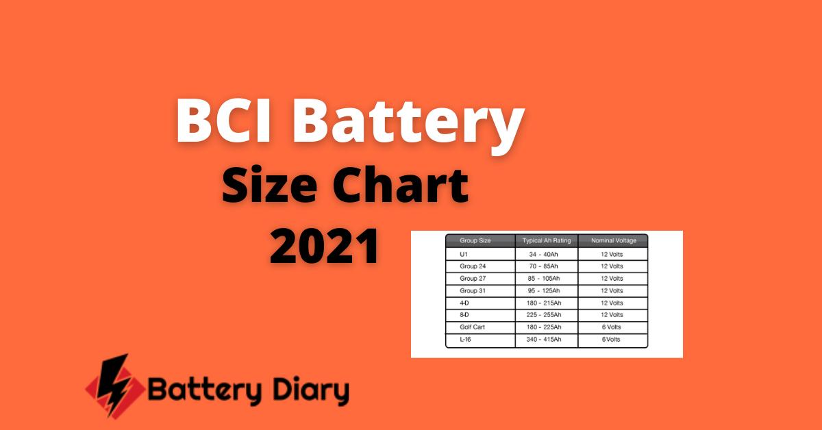 Latest BCI Battery Group Size Chart 2021 - BatteryDiary